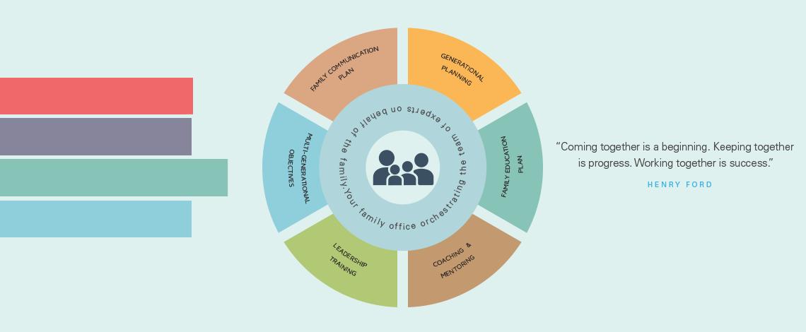 axial-family-advisors-family-governance